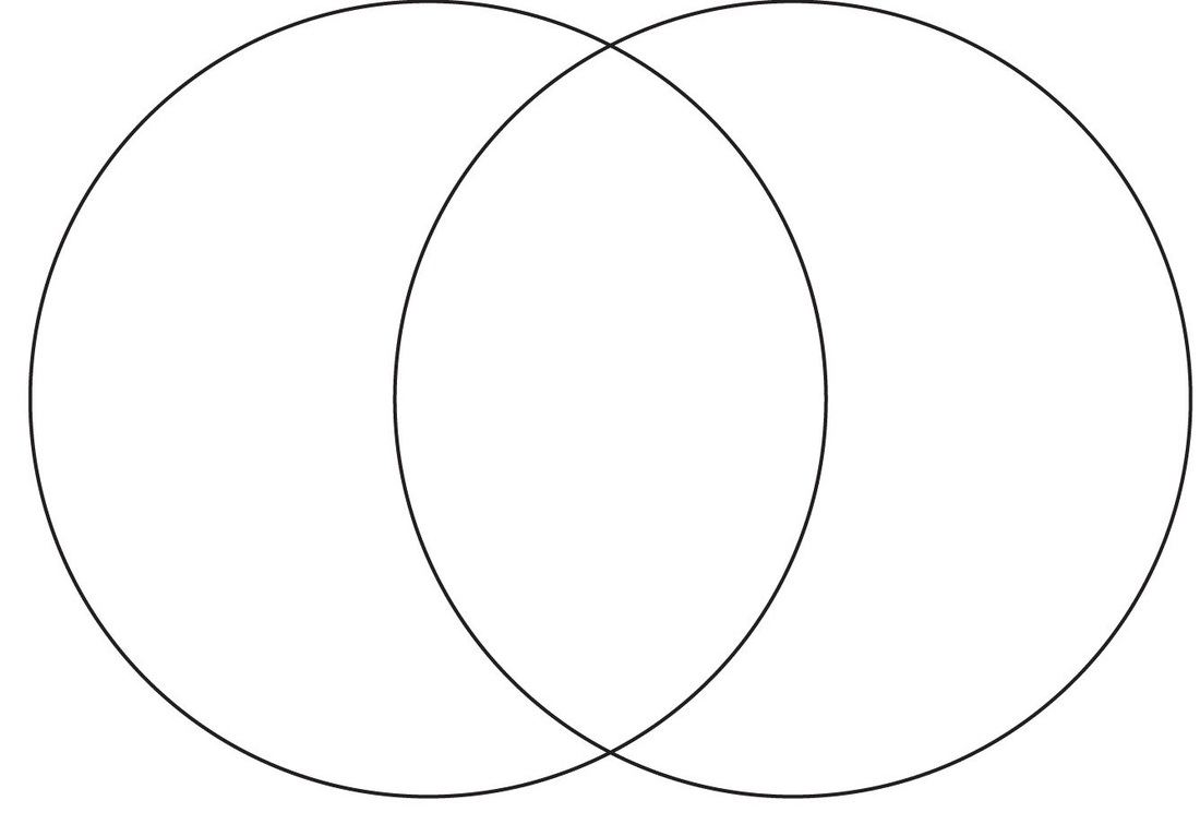 Venn diagram catie hyde ccuart